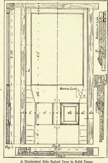 Plan Drawing Panelled Door
