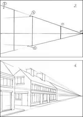 Perspective Drawing Methods